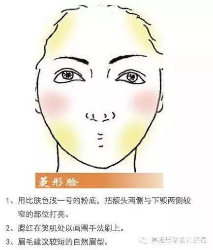 怎么能把妆画的这么精致,脸显得那么小呢?我要报警了!