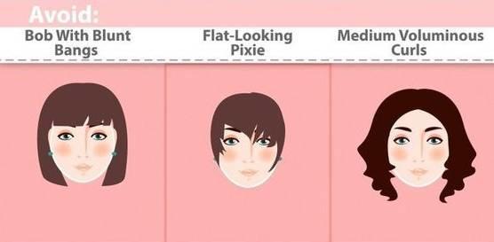 你的脸型适合什么样的发型?没选对发型分分钟让你丑上天!