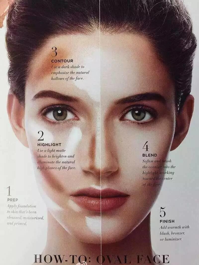女明星们从未公开过的化妆惊天大秘密!看到的人就是赚到!