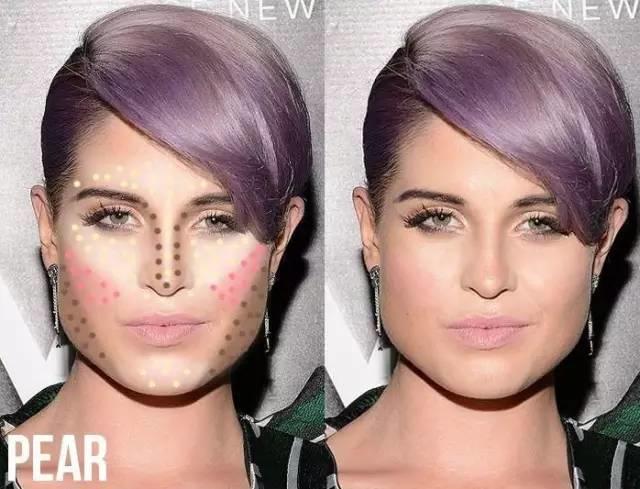 最全面的修容大法,以下几种不同的脸型,请对号入座!