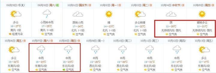 """注意啦!""""双节""""""""三秋""""期间,我市冷空气活动频繁!"""